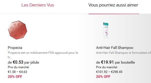 Finasteride Pharmacie France