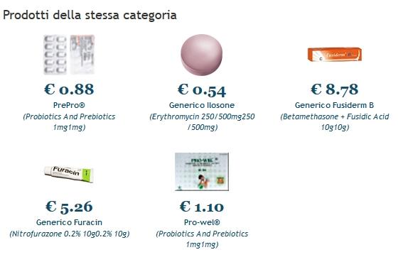 amoxil similar Compra Amoxil 250 mg Firenze * Accettiamo BTC * online Pharmacy