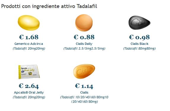 Come Comprare Tadalafil Senza Prescrizione Medica cialis super active similar