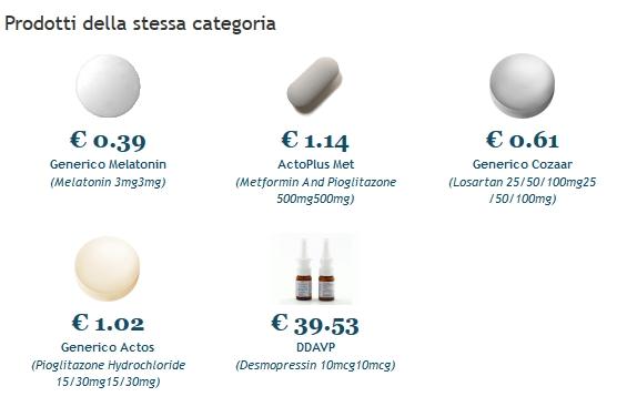 Prezzo Del Tablet Glucovance * ordina Glyburide and Metformin generico glucovance similar