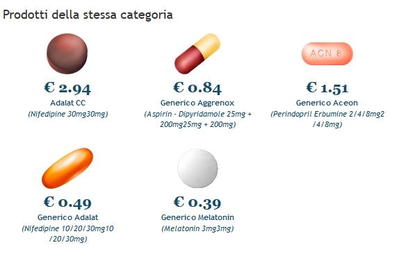 pastillas lasix furosemide 40 mg precio